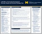 University Development poster